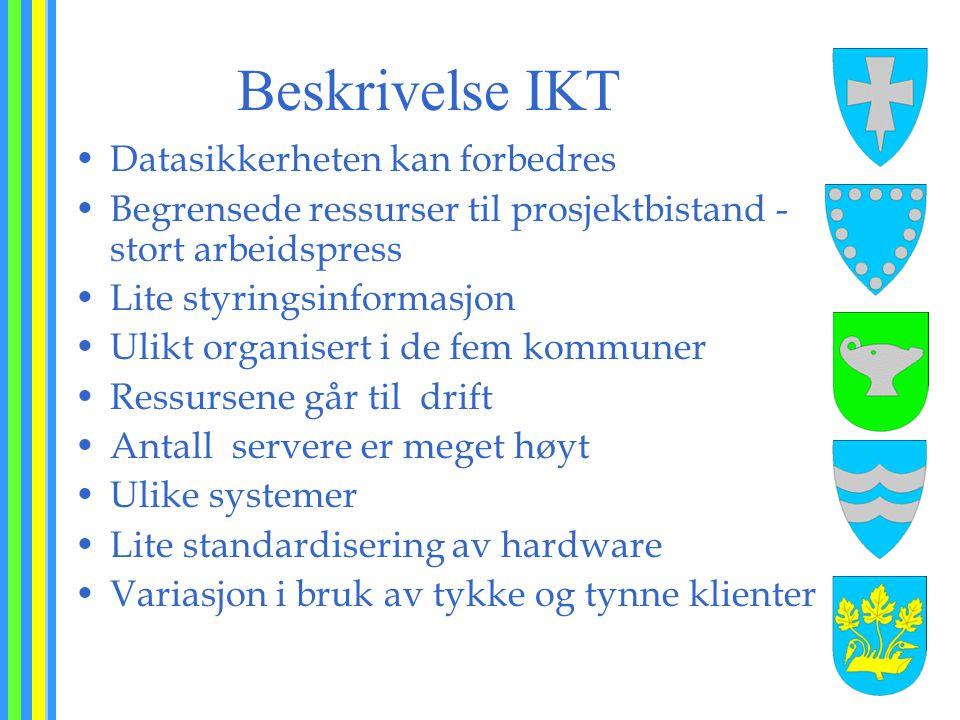 Beskrivelse IKT Datasikkerheten kan forbedres Begrensede ressurser til prosjektbistand - stort arbeidspress Lite styringsinformasjon Ulikt organisert i de fem kommuner Ressursene går til drift Antall servere er meget høyt Ulike systemer Lite standardisering av hardware Variasjon i bruk av tykke og tynne klienter