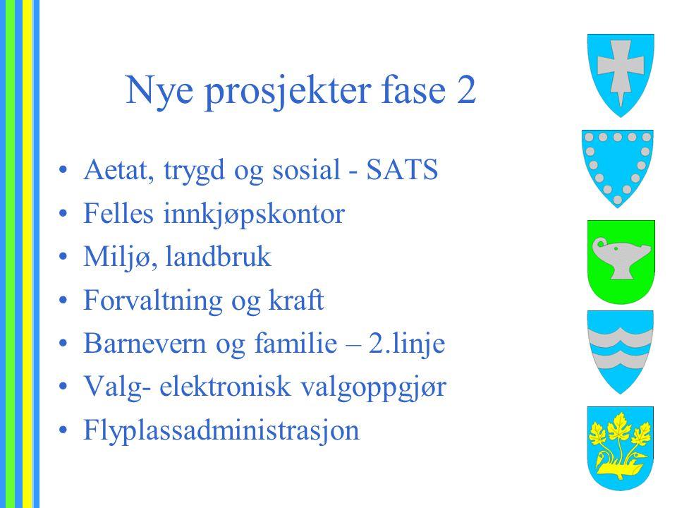 Nye prosjekter fase 2 Aetat, trygd og sosial - SATS Felles innkjøpskontor Miljø, landbruk Forvaltning og kraft Barnevern og familie – 2.linje Valg- el