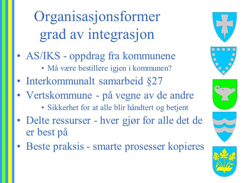 Organisasjonsformer grad av integrasjon AS/IKS - oppdrag fra kommunene Må være bestillere igjen i kommunen? Interkommunalt samarbeid §27 Vertskommune