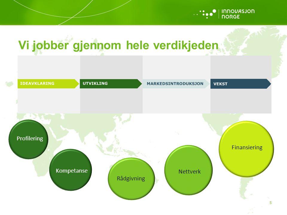 5 Vi jobber gjennom hele verdikjeden 5 Profilering Kompetanse Rådgivning Nettverk Finansiering