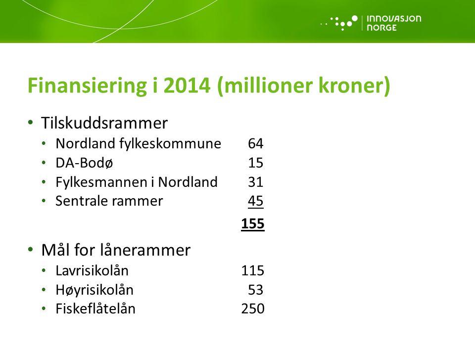 Finansiering i 2014 (millioner kroner) Tilskuddsrammer Nordland fylkeskommune 64 DA-Bodø 15 Fylkesmannen i Nordland 31 Sentrale rammer 45 155 Mål for