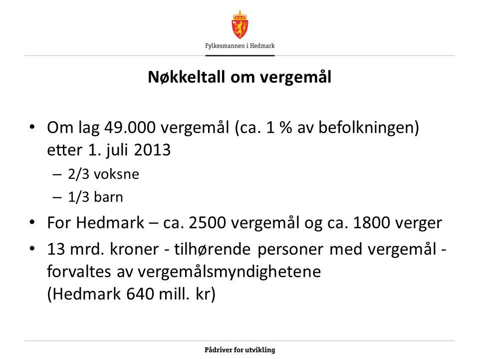 Nøkkeltall om vergemål Om lag 49.000 vergemål (ca.