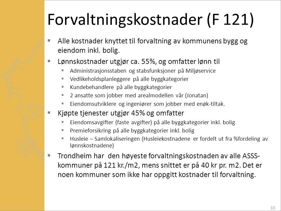 Forvaltningskostnader (F 121)  Alle kostnader knyttet til forvaltning av kommunens bygg og eiendom inkl. bolig.  Lønnskostnader utgjør ca. 55%, og o