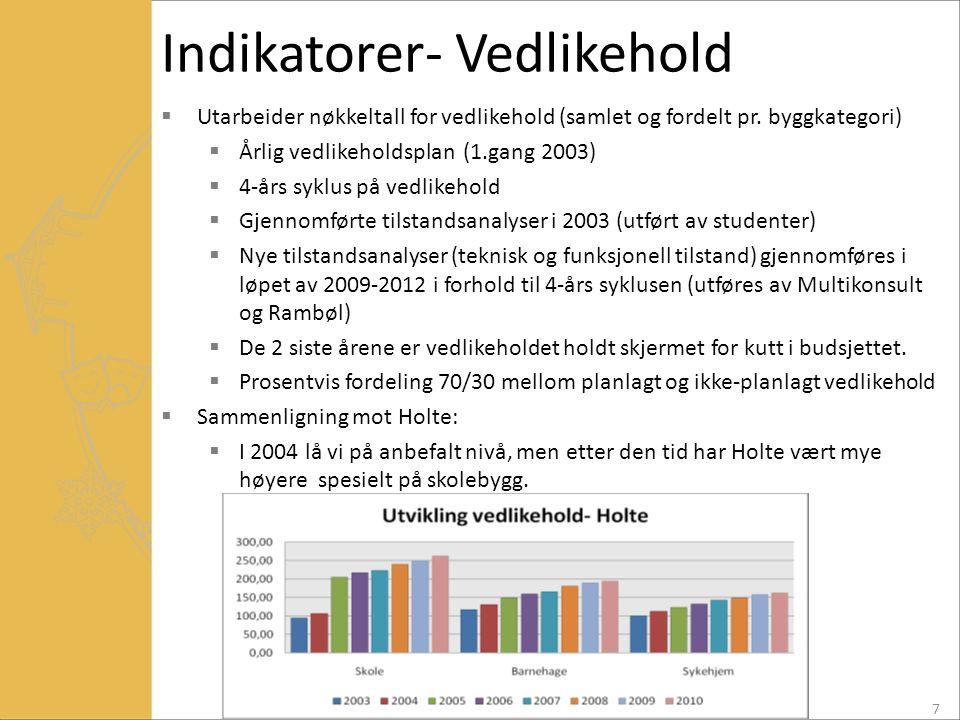 Indikatorer- Vedlikehold  Utarbeider nøkkeltall for vedlikehold (samlet og fordelt pr. byggkategori)  Årlig vedlikeholdsplan (1.gang 2003)  4-års s
