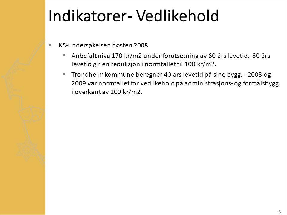 Indikatorer- Vedlikehold  KS-undersøkelsen høsten 2008  Anbefalt nivå 170 kr/m2 under forutsetning av 60 års levetid. 30 års levetid gir en reduksjo