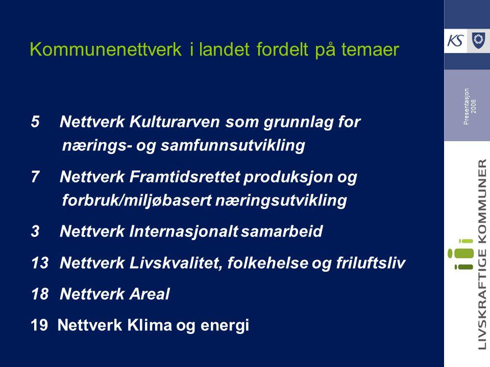 Presentasjon 2006 Kommunenettverk i landet fordelt på temaer 5 Nettverk Kulturarven som grunnlag for nærings- og samfunnsutvikling 7 Nettverk Framtids