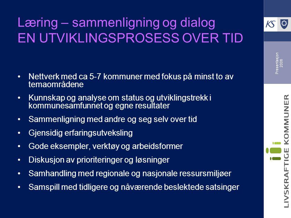 Presentasjon 2006 Læring – sammenligning og dialog EN UTVIKLINGSPROSESS OVER TID Nettverk med ca 5-7 kommuner med fokus på minst to av temaområdene Ku