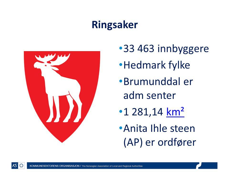 Ringsaker 33 463 innbyggere Hedmark fylke Brumunddal er adm senter 1 281,14 km²km² Anita Ihle steen (AP) er ordfører