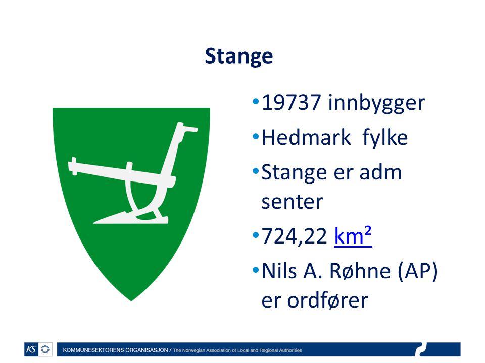 Stange 19737 innbygger Hedmark fylke Stange er adm senter 724,22 km²km² Nils A.