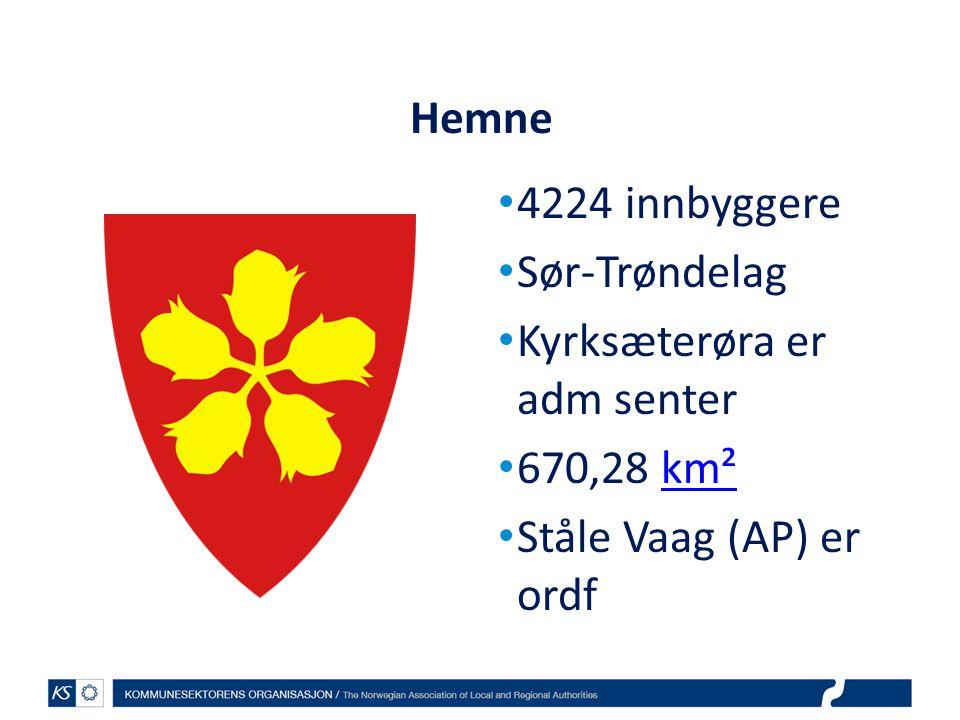 Hemne 4224 innbyggere Sør-Trøndelag Kyrksæterøra er adm senter 670,28 km²km² Ståle Vaag (AP) er ordf