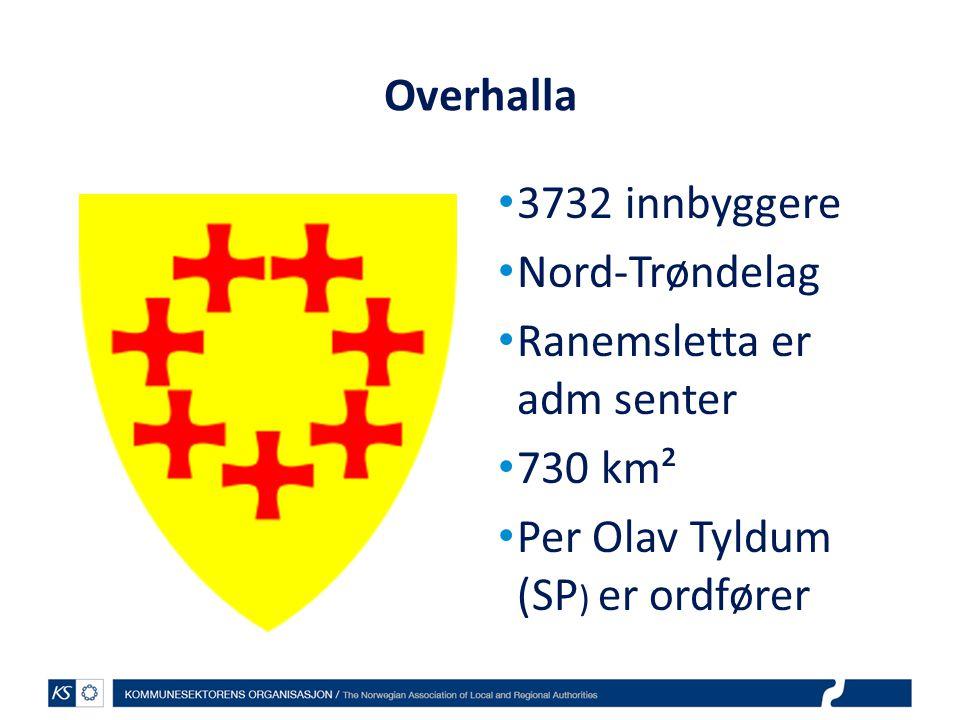 Overhalla 3732 innbyggere Nord-Trøndelag Ranemsletta er adm senter 730 km² Per Olav Tyldum (SP ) er ordfører