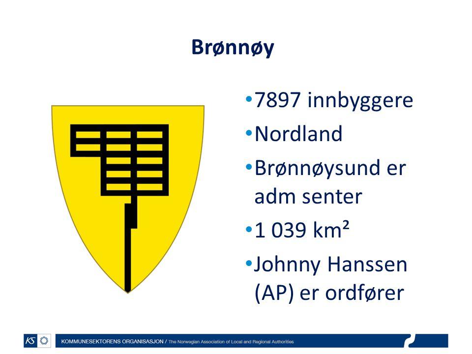 Brønnøy 7897 innbyggere Nordland Brønnøysund er adm senter 1 039 km² Johnny Hanssen (AP) er ordfører