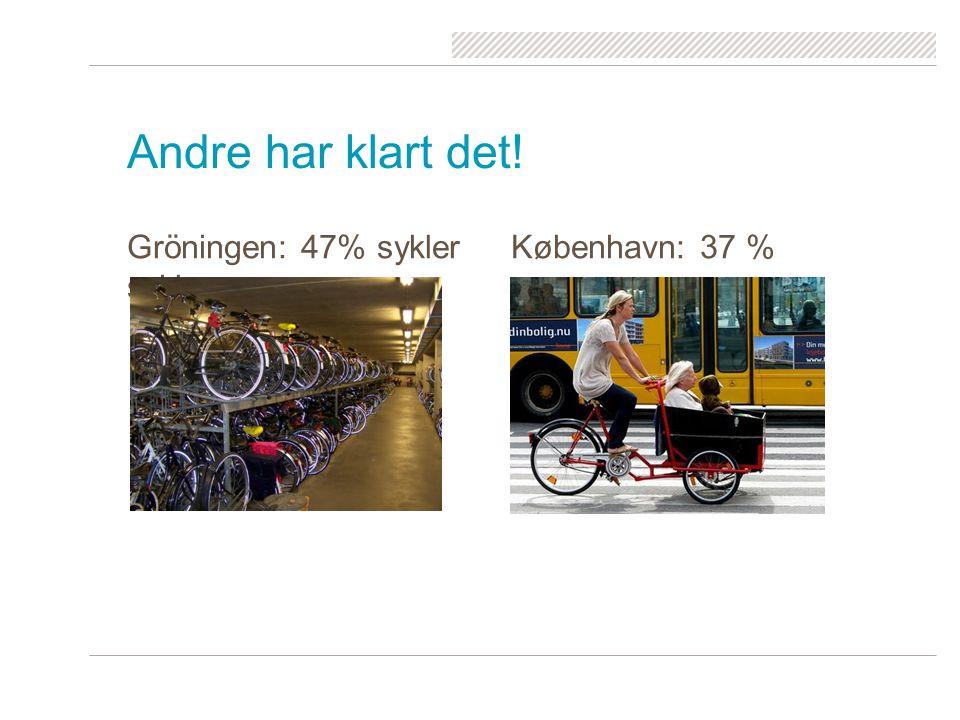 Andre har klart det! Gröningen: 47% syklerKøbenhavn: 37 % sykler