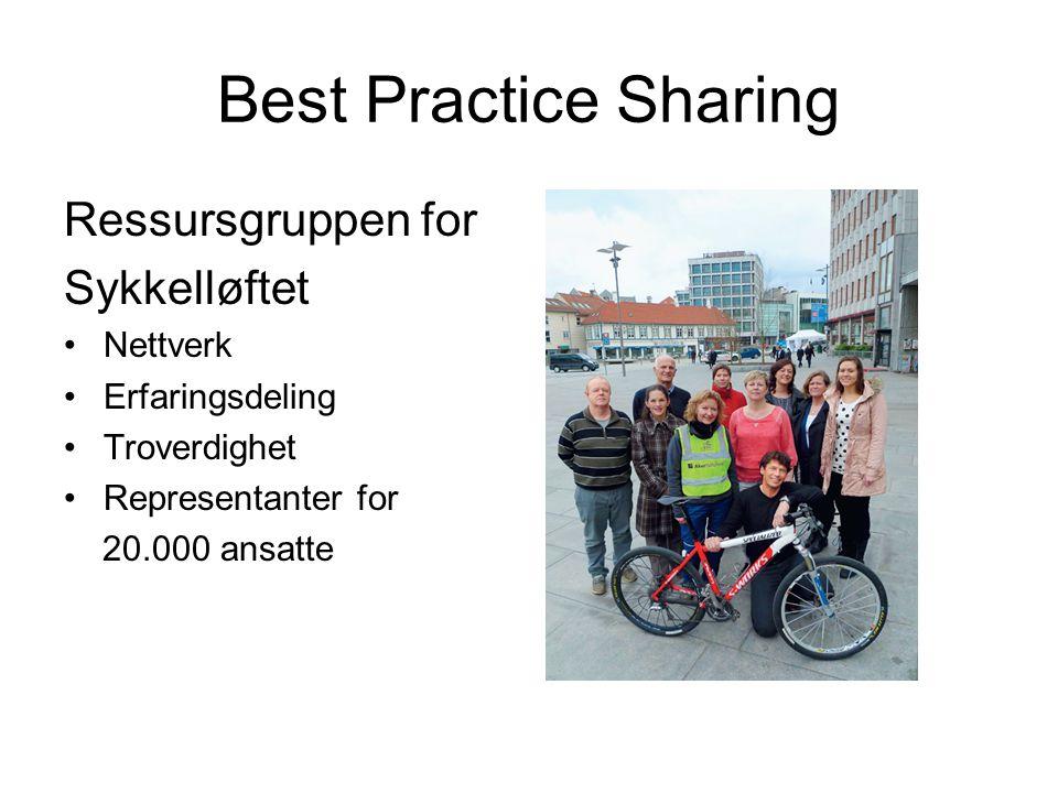 Best Practice Sharing Ressursgruppen for Sykkelløftet Nettverk Erfaringsdeling Troverdighet Representanter for 20.000 ansatte