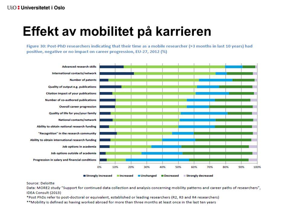 Effekt av mobilitet på karrieren