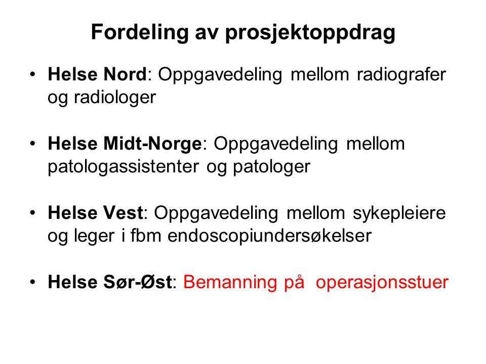 Fordeling av prosjektoppdrag Helse Nord: Oppgavedeling mellom radiografer og radiologer Helse Midt-Norge: Oppgavedeling mellom patologassistenter og p