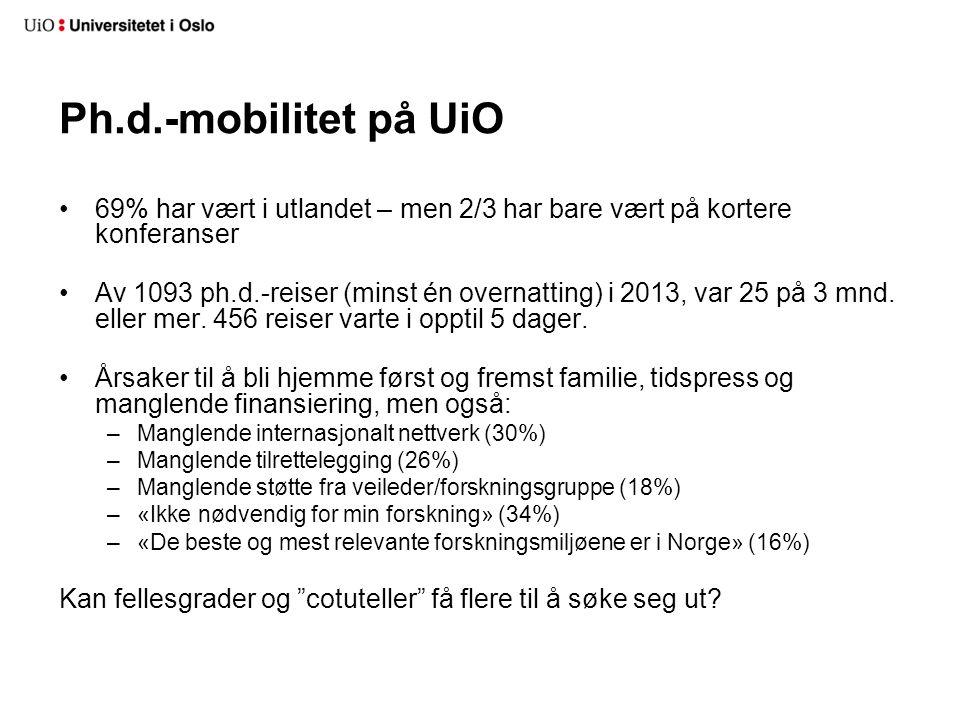 Ph.d.-mobilitet på UiO 69% har vært i utlandet – men 2/3 har bare vært på kortere konferanser Av 1093 ph.d.-reiser (minst én overnatting) i 2013, var