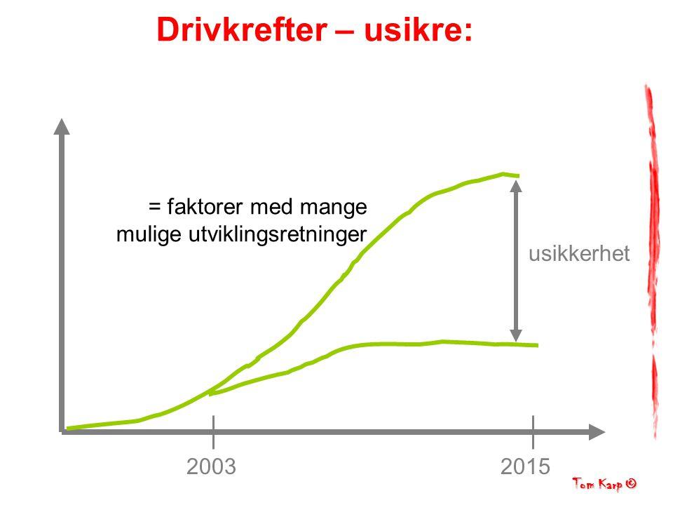 Tom Karp © Drivkrefter – usikre: 20032015 usikkerhet = faktorer med mange mulige utviklingsretninger