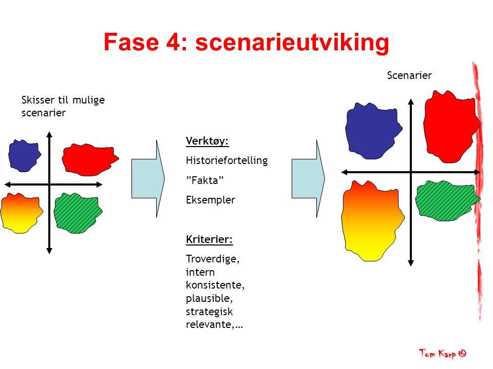 Tom Karp © Fase 4: scenarieutviking Scenarier Verktøy: Historiefortelling Fakta Eksempler Kriterier: Troverdige, intern konsistente, plausible, strategisk relevante,… Skisser til mulige scenarier