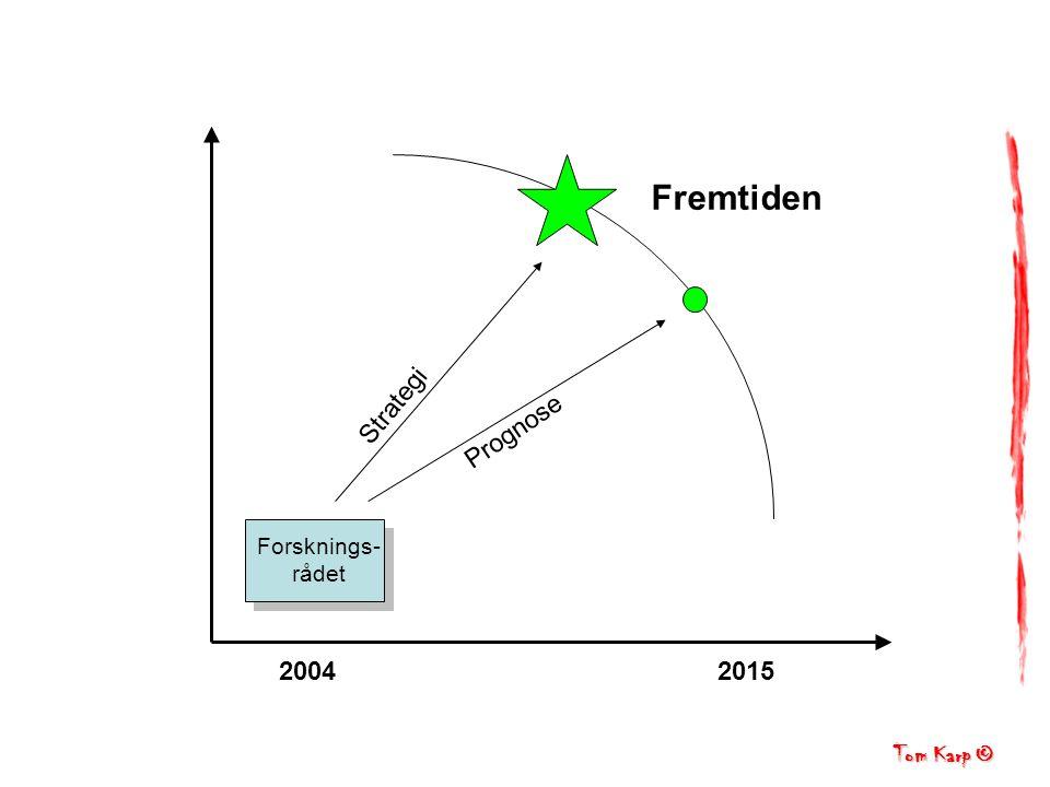 Tom Karp © Fremtiden Forsknings- rådet Strategi Prognose 20042015
