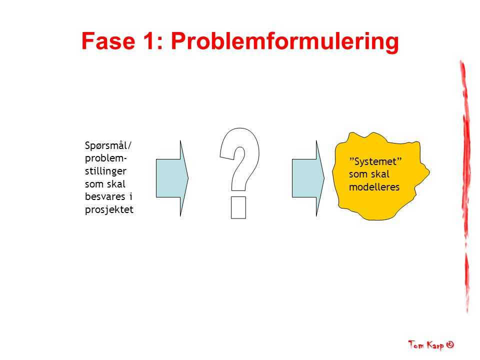 Tom Karp © Fase 1: Problemformulering Spørsmål/ problem- stillinger som skal besvares i prosjektet Systemet som skal modelleres