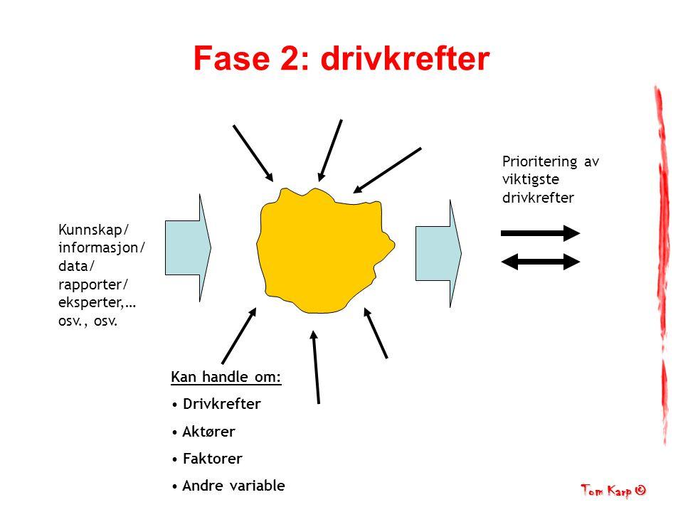 Tom Karp © Fase 2: drivkrefter Kunnskap/ informasjon/ data/ rapporter/ eksperter,… osv., osv.