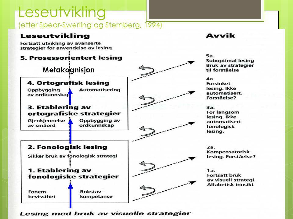 Leseutvikling (etter Spear-Swerling og Sternberg, 1994) Metakognisjon
