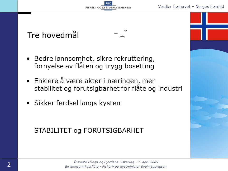 Verdier fra havet – Norges framtid 13 Årsmøte i Sogn og Fjordane Fiskarlag – 7.