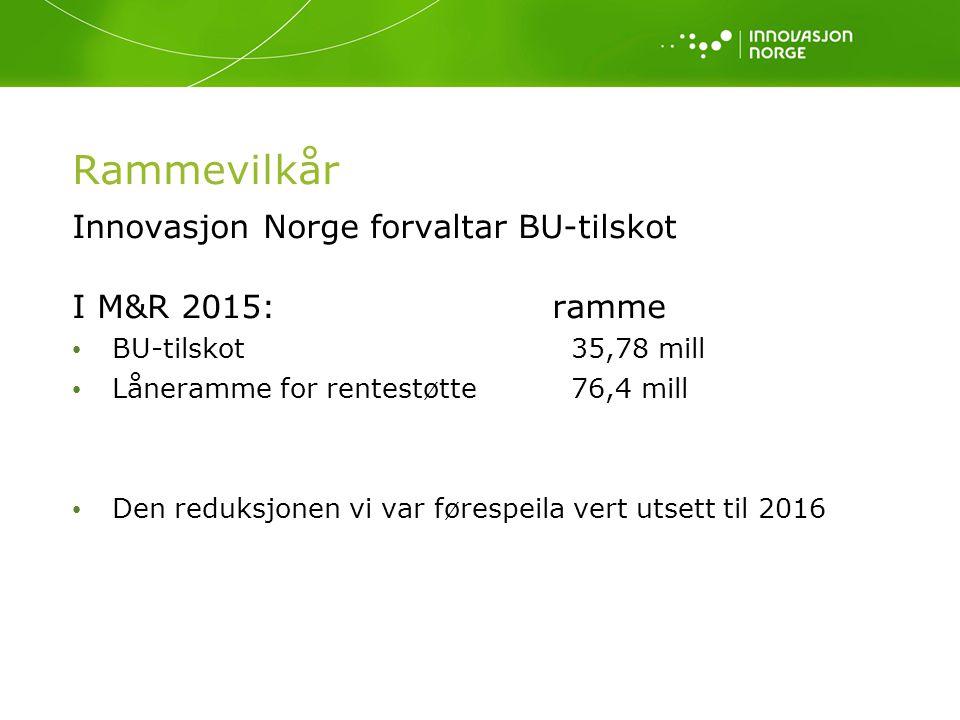 Rammevilkår Innovasjon Norge forvaltar BU-tilskot I M&R 2015:ramme BU-tilskot 35,78 mill Låneramme for rentestøtte 76,4 mill Den reduksjonen vi var fø