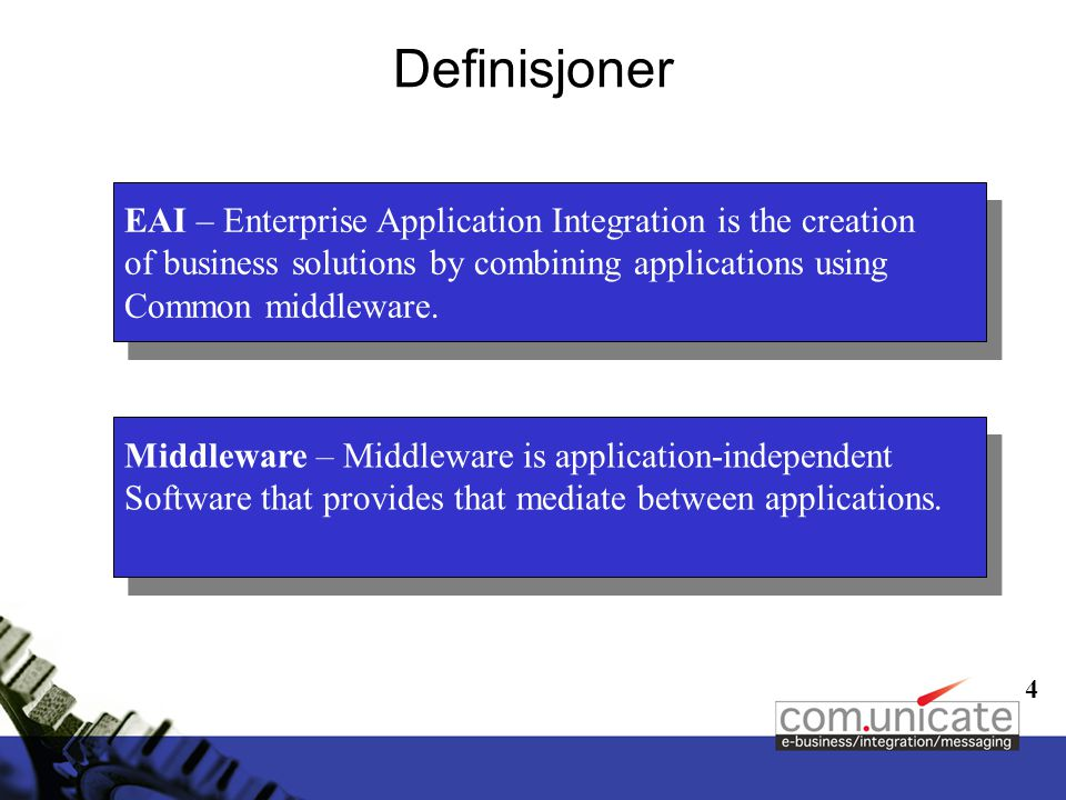 4 Definisjoner EAI – Enterprise Application Integration is the creation of business solutions by combining applications using Common middleware.