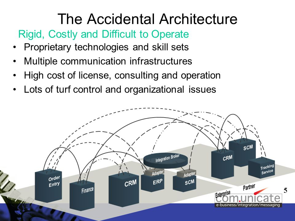 5 The Accidental Architecture Proprietary technologies and skill sets Multiple communication infrastructures High cost of license, consulting and operation Lots of turf control and organizational issues Rigid, Costly and Difficult to Operate