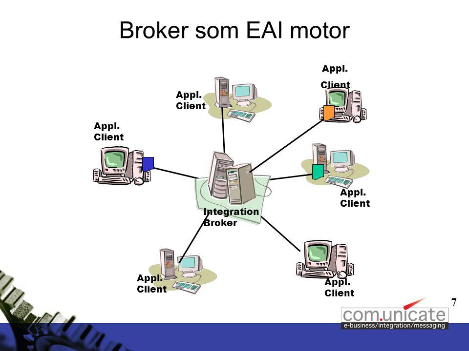 7 Appl. Client Integration Broker Broker som EAI motor Appl. Client