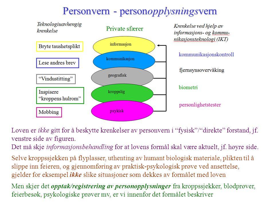 Personvern - personopplysningsvern Loven er ikke gitt for å beskytte krenkelser av personvern i fysisk / direkte forstand, jf.