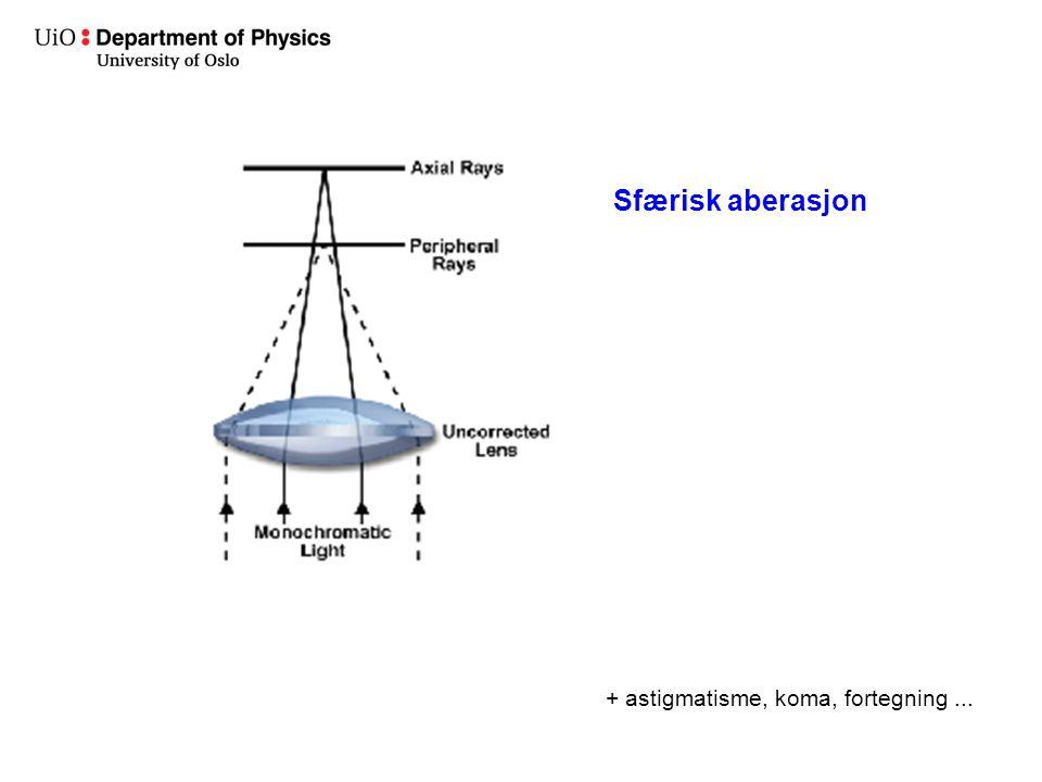 Sfærisk aberasjon + astigmatisme, koma, fortegning...