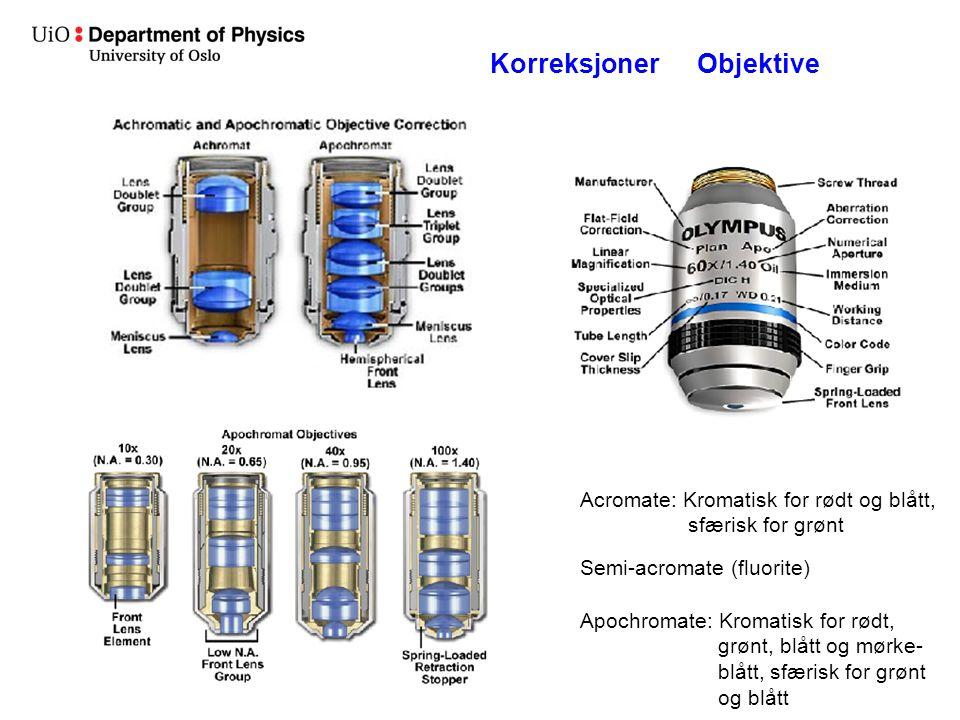 KorreksjonerObjektive Acromate: Kromatisk for rødt og blått, sfærisk for grønt Semi-acromate (fluorite) Apochromate: Kromatisk for rødt, grønt, blått og mørke- blått, sfærisk for grønt og blått