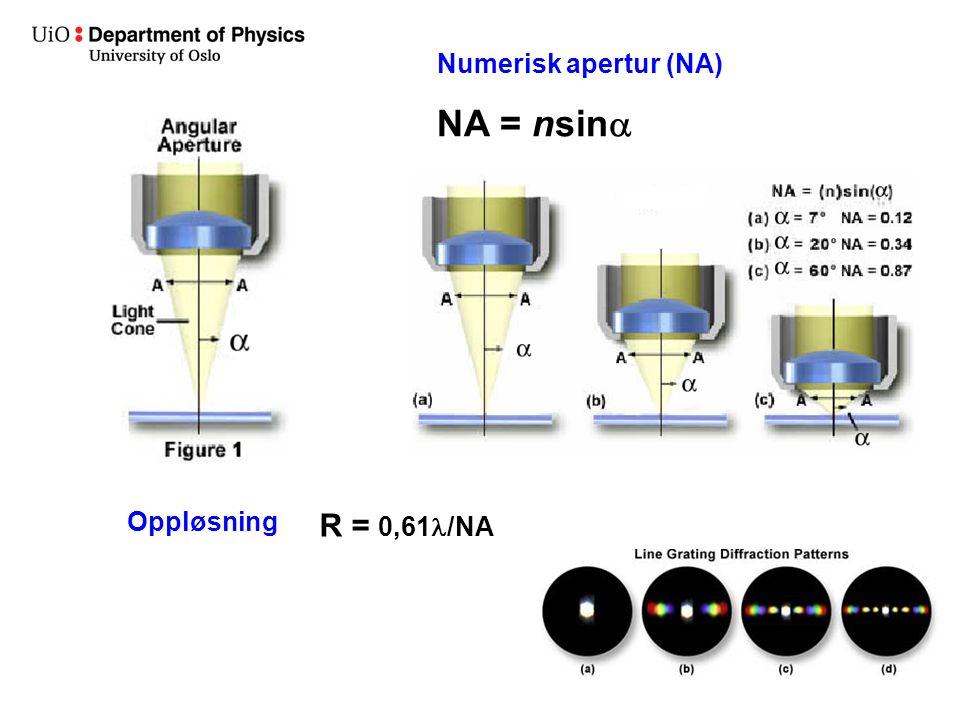Numerisk apertur (NA) NA = nsin  R = 0,61 /NA Oppløsning