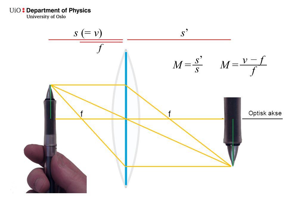 Optisk akse ff s (= v)s's' M = s's' s f v − f f