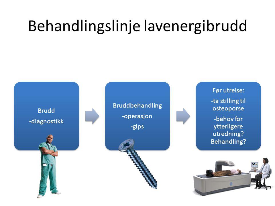 Behandlingslinje lavenergibrudd Brudd -diagnostikk Bruddbehandling -operasjon -gips Før utreise: -ta stilling til osteoporse -behov for ytterligere ut