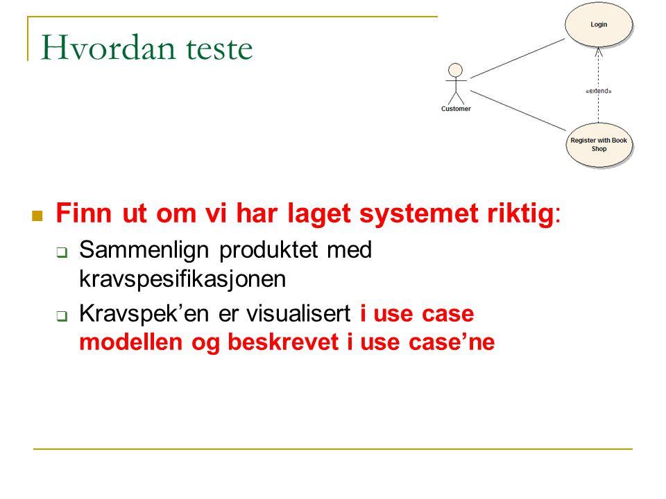 Hvordan teste Finn ut om vi har laget systemet riktig:  Sammenlign produktet med kravspesifikasjonen  Kravspek'en er visualisert i use case modellen og beskrevet i use case'ne