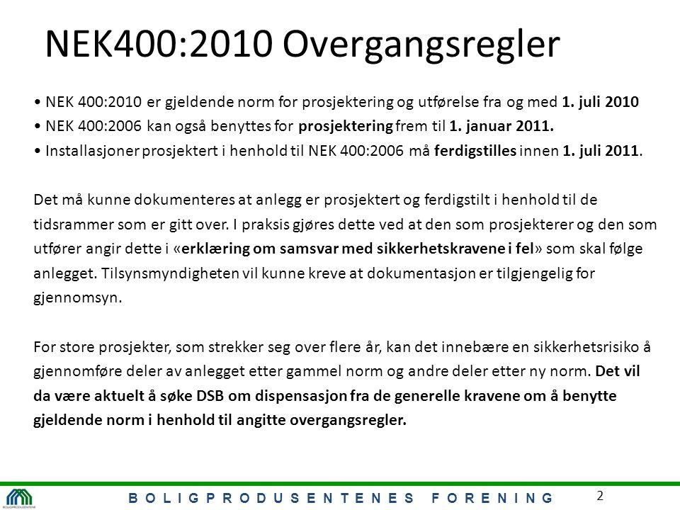 B O L I G P R O D U S E N T E N E S F O R E N I N G 3 NEK400:2010 Nye krav til boliger Krav til dokumentasjon som skal overleveres eier Strømstyrt jordfeilvern for alle forbrukerkurser Utkobling av strømtilførselen til komfyr/platetopp dersom det oppstår fare for overoppheting Maks overflatetemperatur 60 oC på utstyr som er tilgjengelig for utilsiktet berøring (eks.