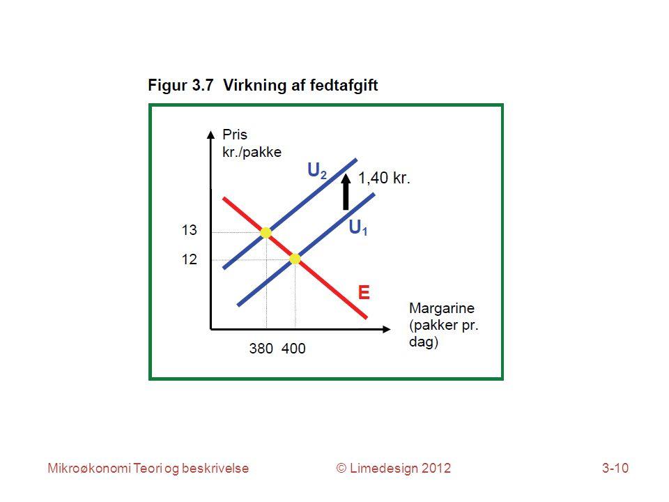 Mikroøkonomi Teori og beskrivelse © Limedesign 20123-10