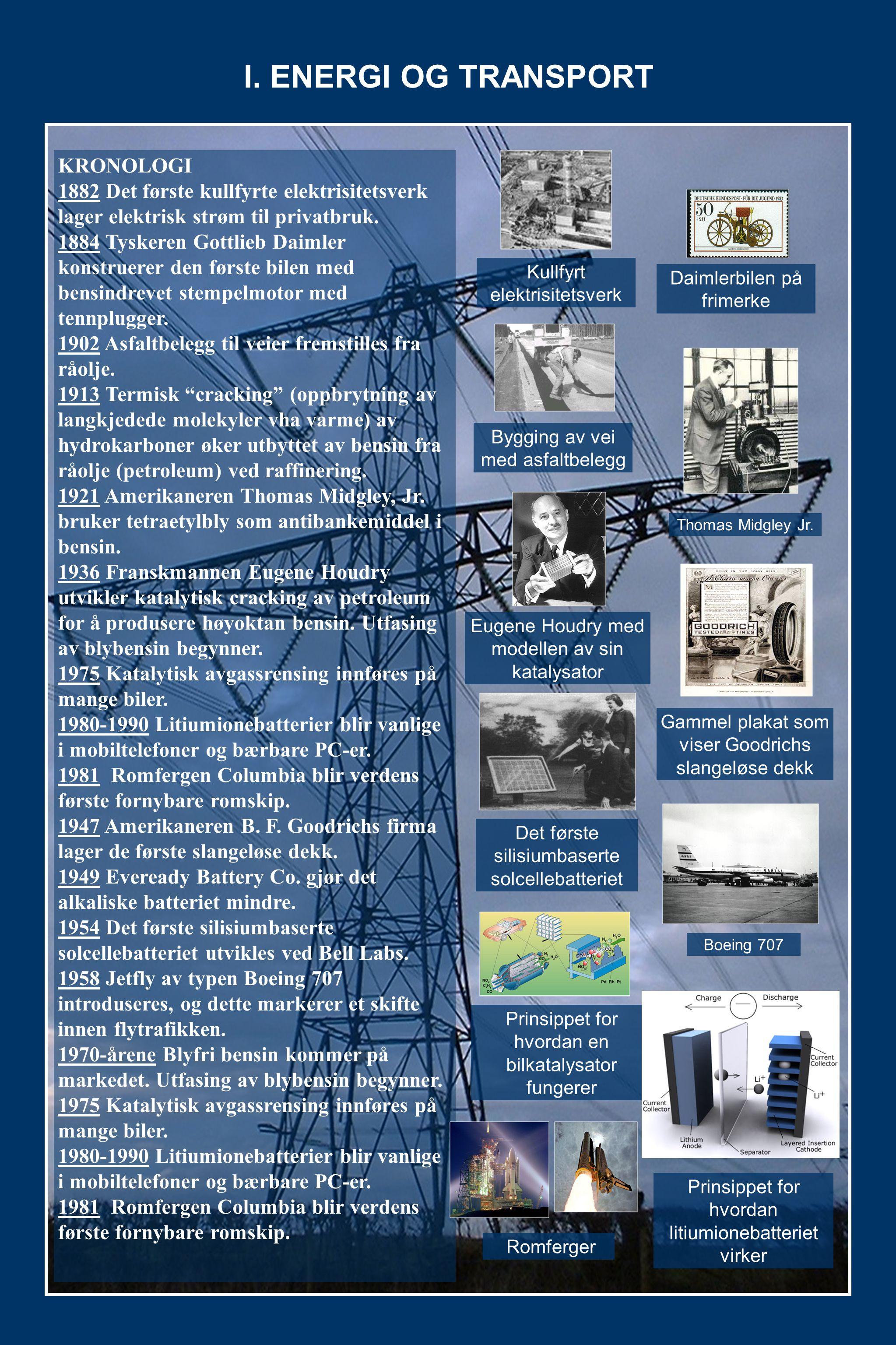 KRONOLOGI 1882 Det første kullfyrte elektrisitetsverk lager elektrisk strøm til privatbruk.