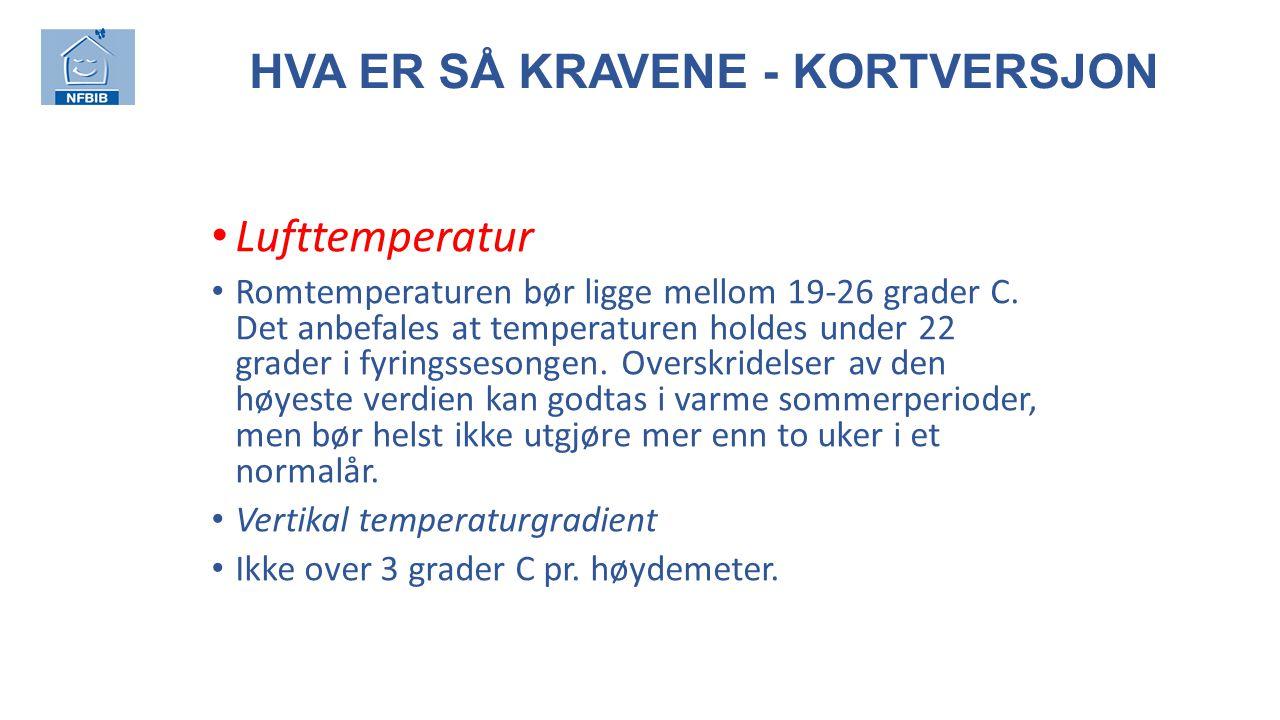 HVA ER SÅ KRAVENE - KORTVERSJON Lufttemperatur Romtemperaturen bør ligge mellom 19-26 grader C.