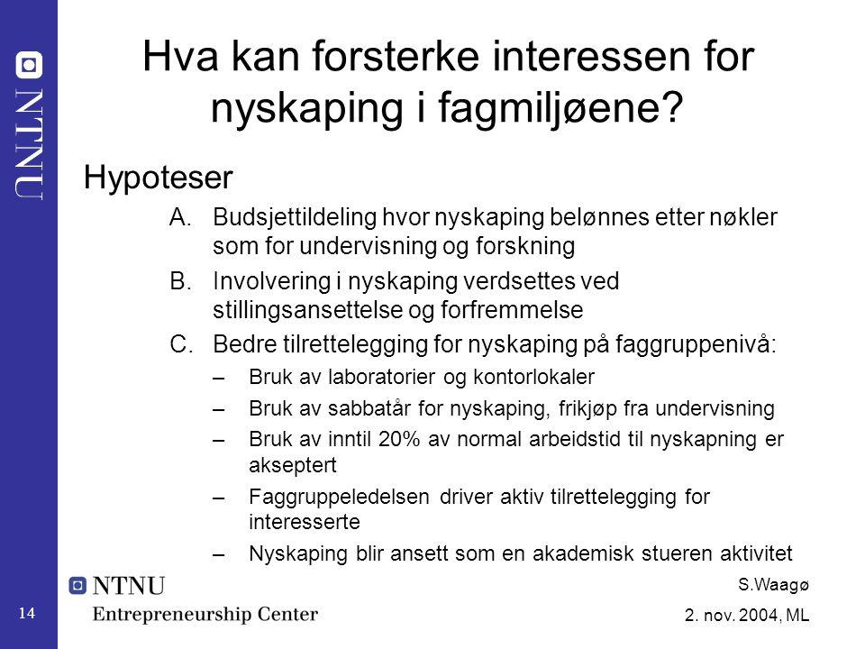 S.Waagø 2. nov. 2004, ML 14 Hva kan forsterke interessen for nyskaping i fagmiljøene.
