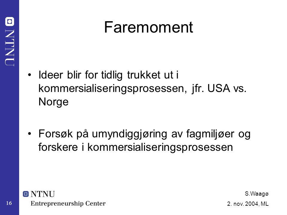 S.Waagø 2. nov.
