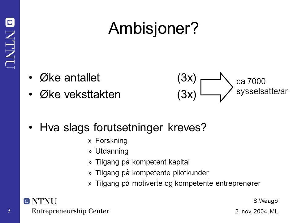 S.Waagø 2.nov. 2004, ML 14 Hva kan forsterke interessen for nyskaping i fagmiljøene.