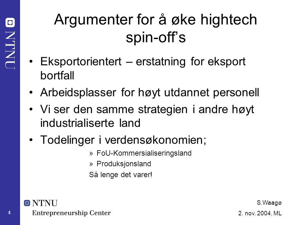 S.Waagø 2.nov. 2004, ML 15 Hva kan forsterke interessen for nyskaping i fagmiljøene.