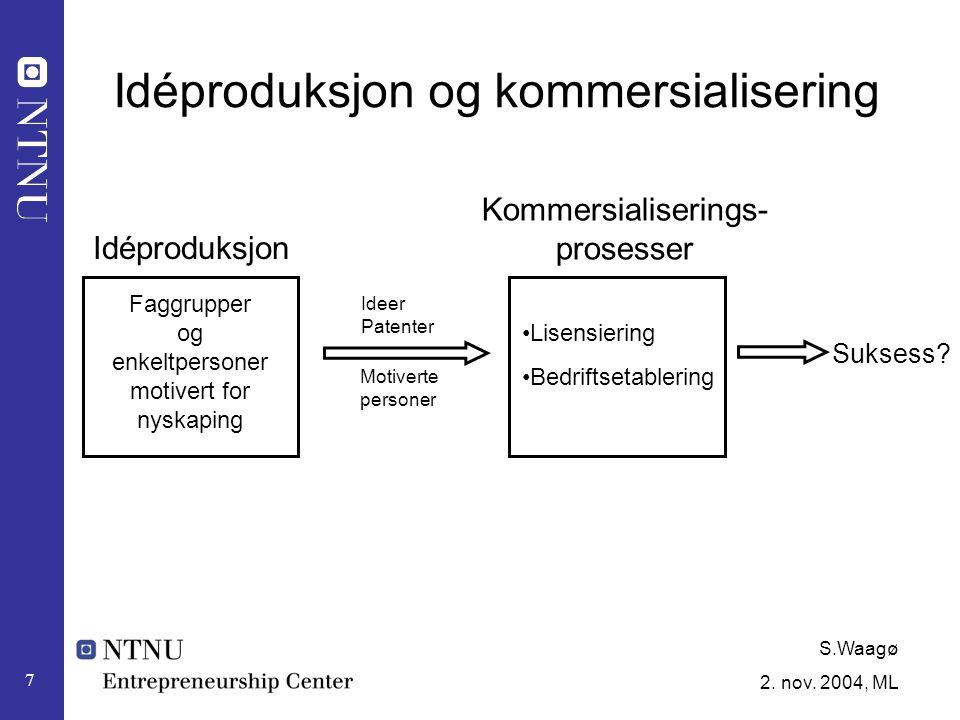 S.Waagø 2.nov. 2004, ML 8 HVILKE FAGGRUPPER ER INVOLVERT I NYSKAPING.