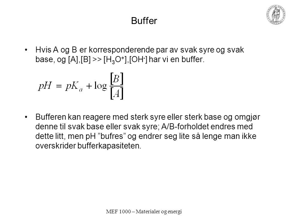 MEF 1000 – Materialer og energi Buffer Hvis A og B er korresponderende par av svak syre og svak base, og [A],[B] >> [H 3 O + ],[OH - ] har vi en buffe