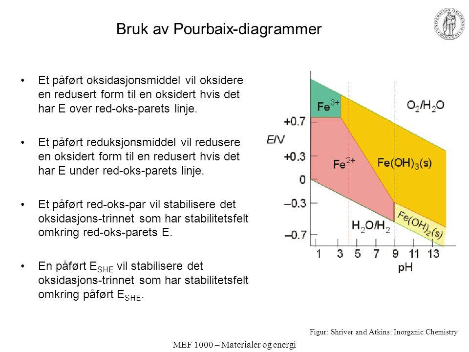 MEF 1000 – Materialer og energi Bruk av Pourbaix-diagrammer Et påført oksidasjonsmiddel vil oksidere en redusert form til en oksidert hvis det har E o